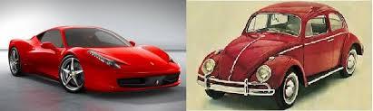 Ilustração de Ferrari e fusca para comparação de preços e entender conceito de valor agregado.